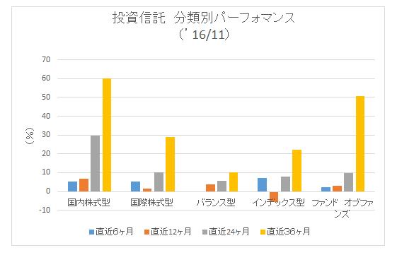 %e6%8a%95%e4%bf%a11611
