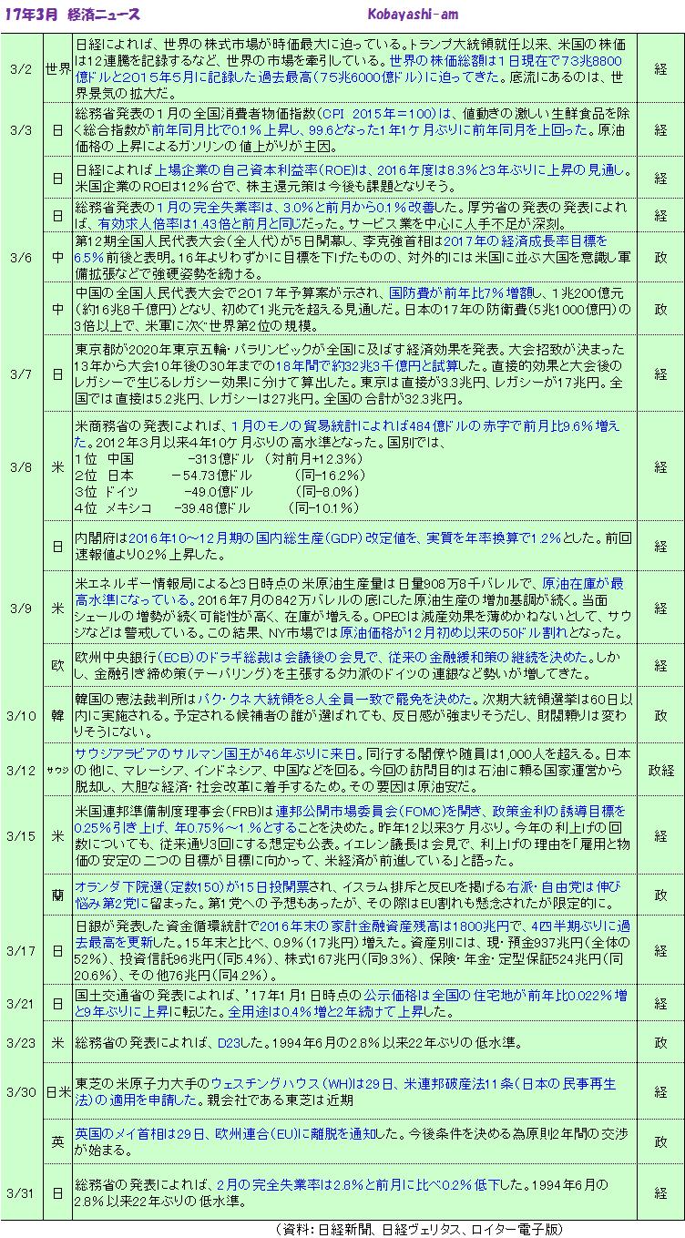 月報4月号(2)