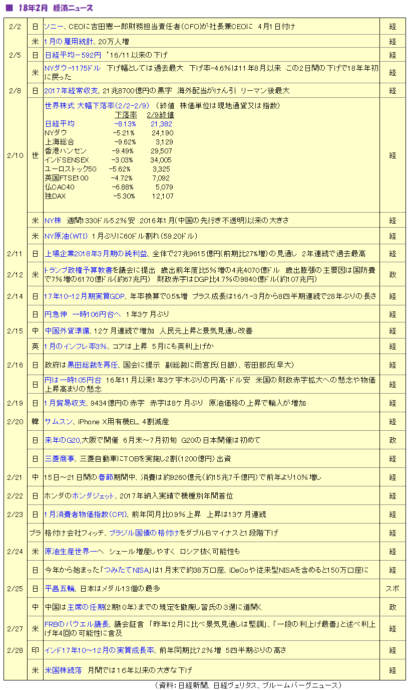 1802_ニュース