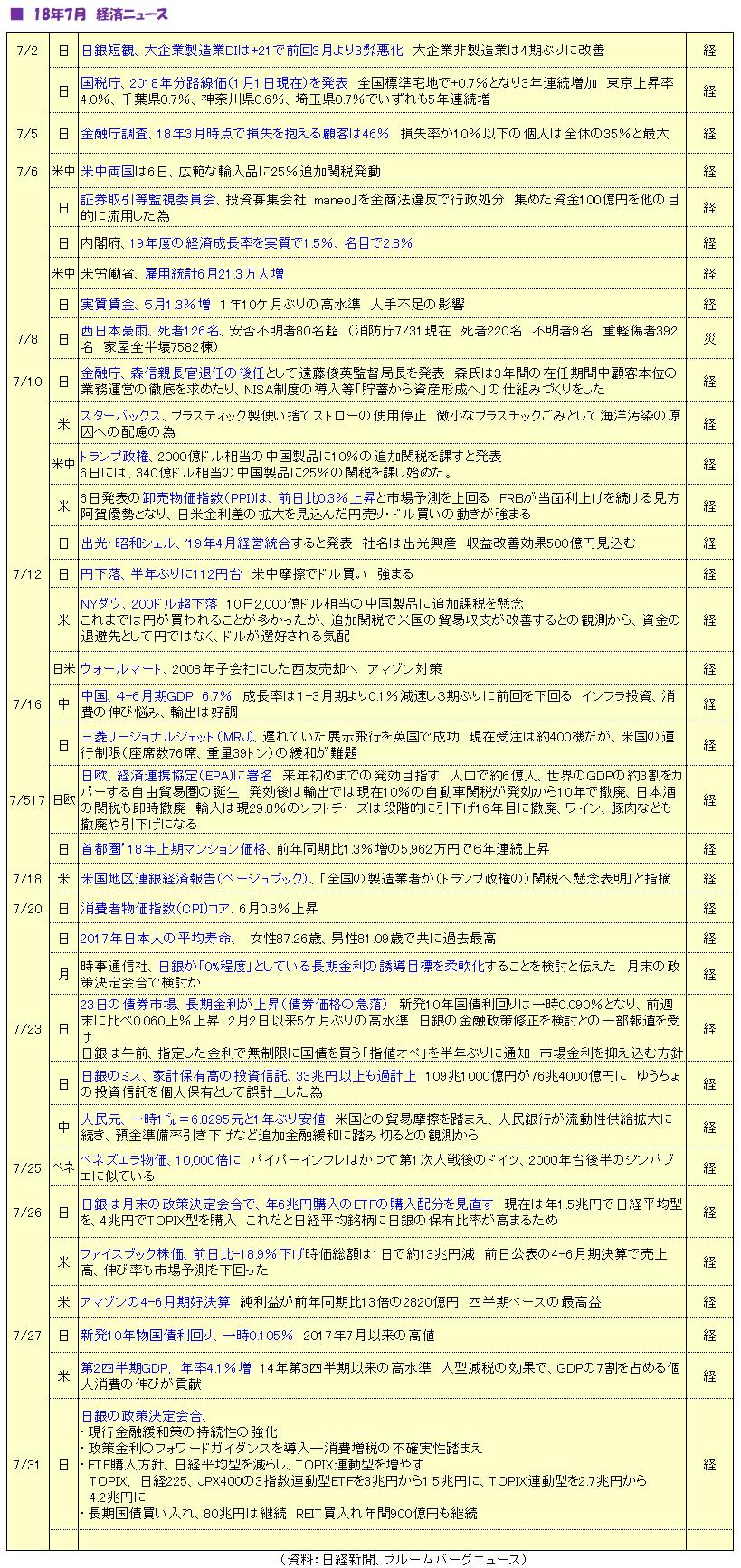 1807_月報ニュース
