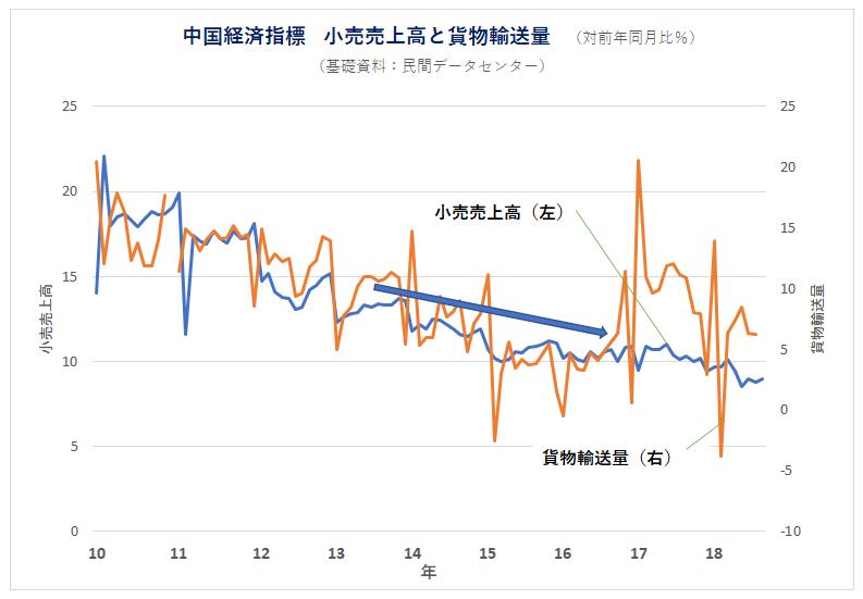 180926_中国経済指標