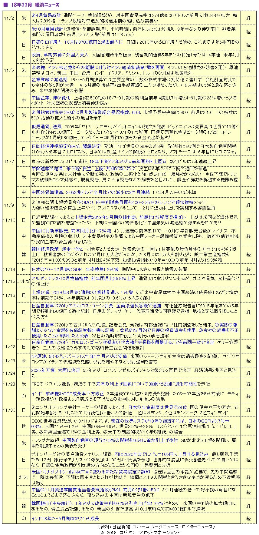'1811_経済ニュース