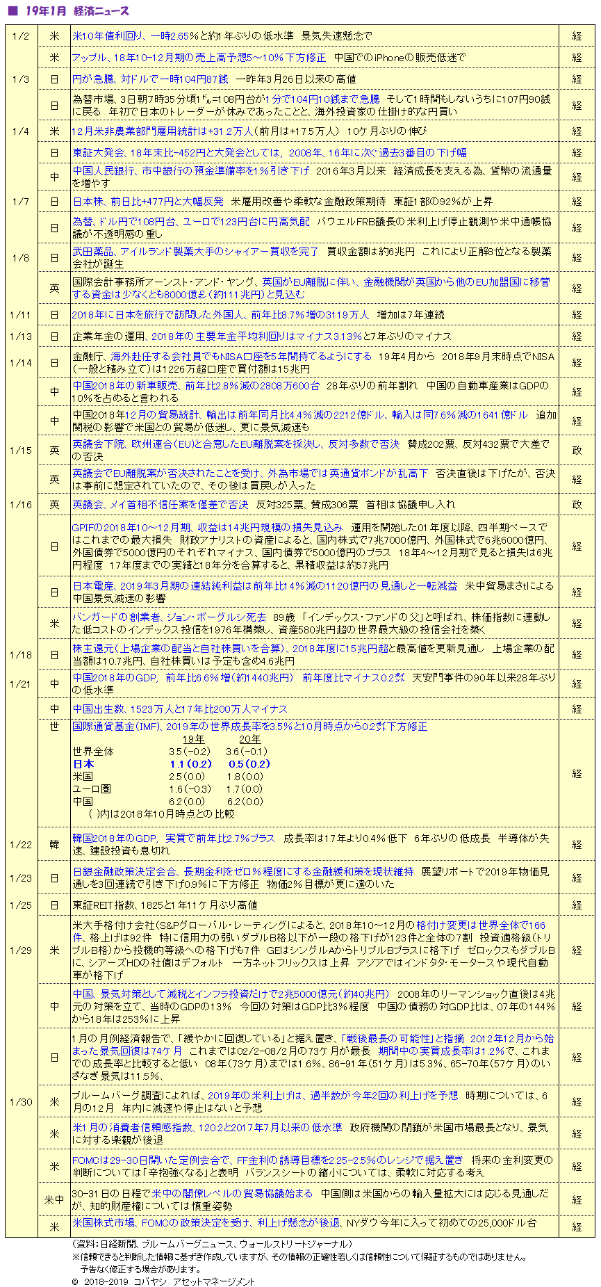 '19年2月_ニュース(2)