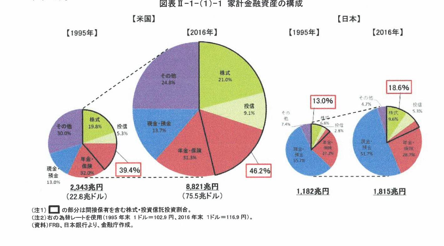 金融庁資料(1)png
