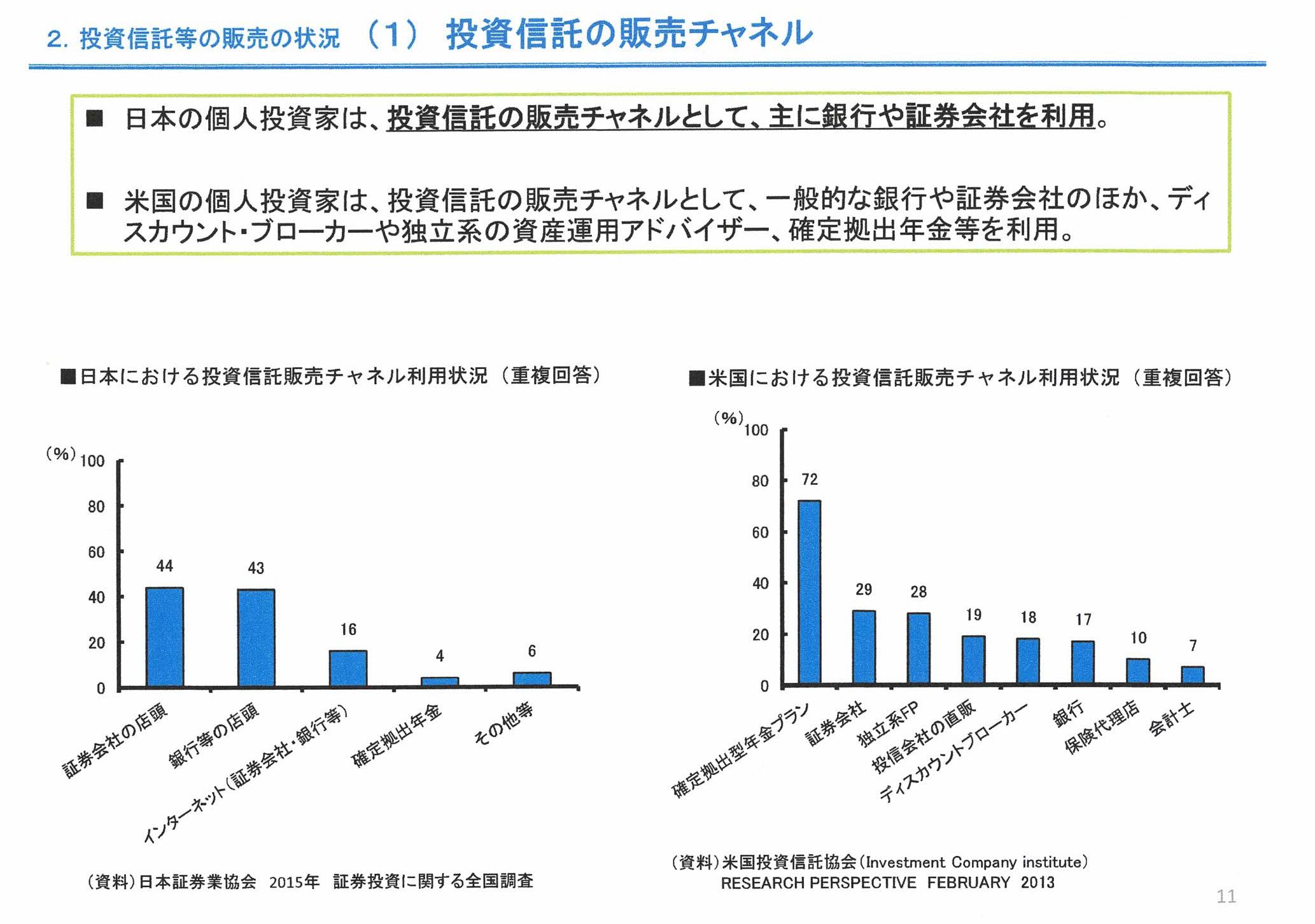 金融庁資料(3)