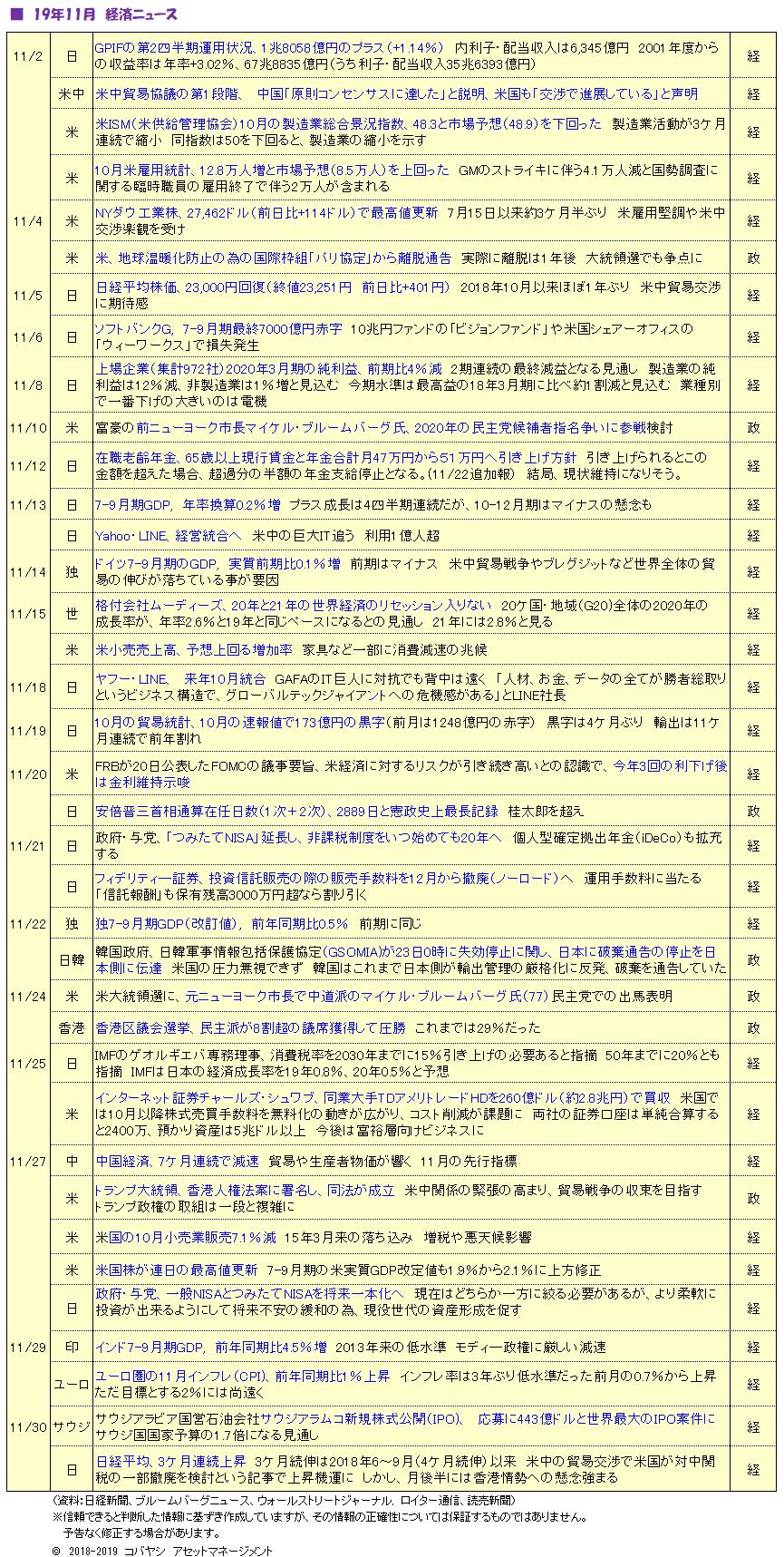 '191130_ニュース