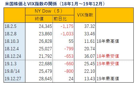 '200114_VIX