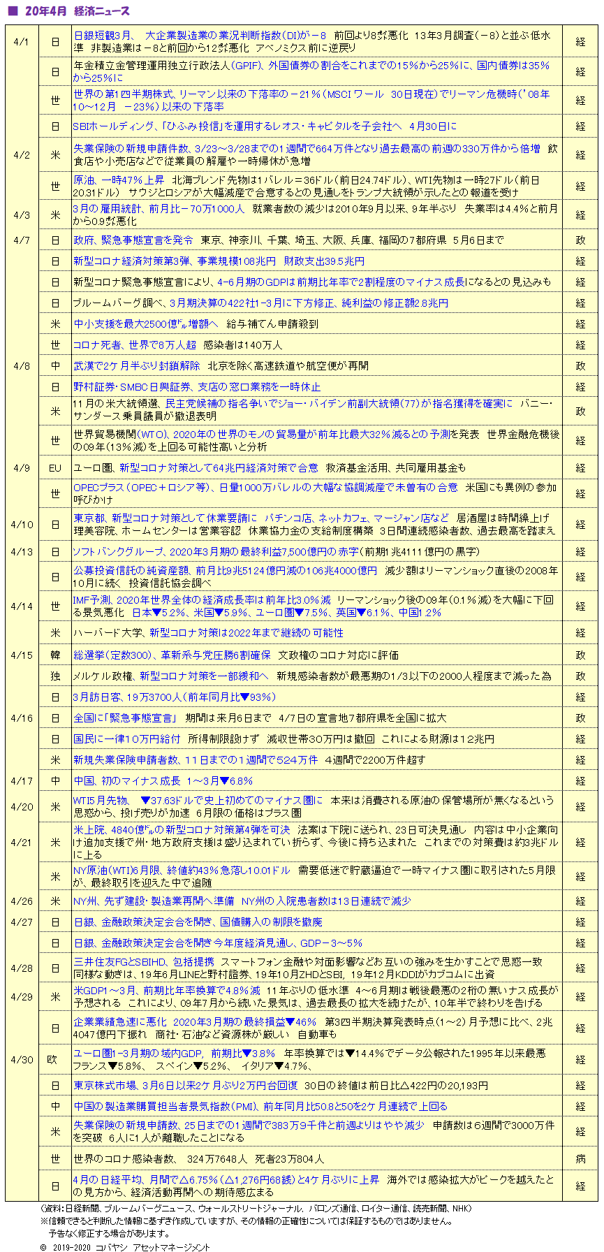 '2004_経済ニュース