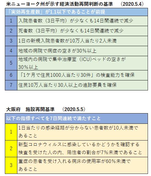 '200507_出口判断基準2