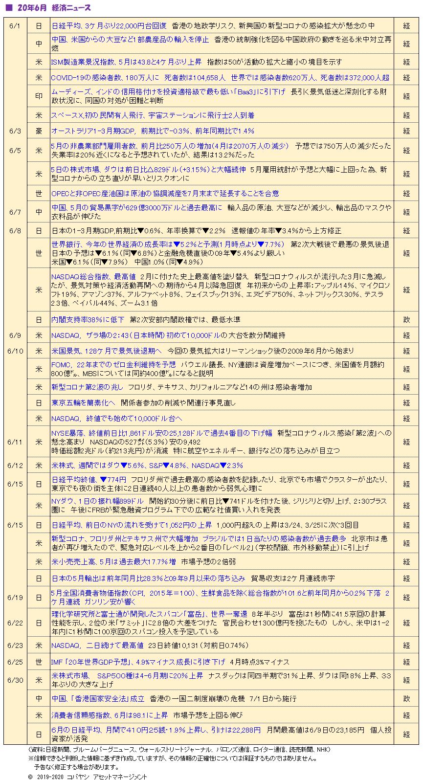 20200707_2006ニュース
