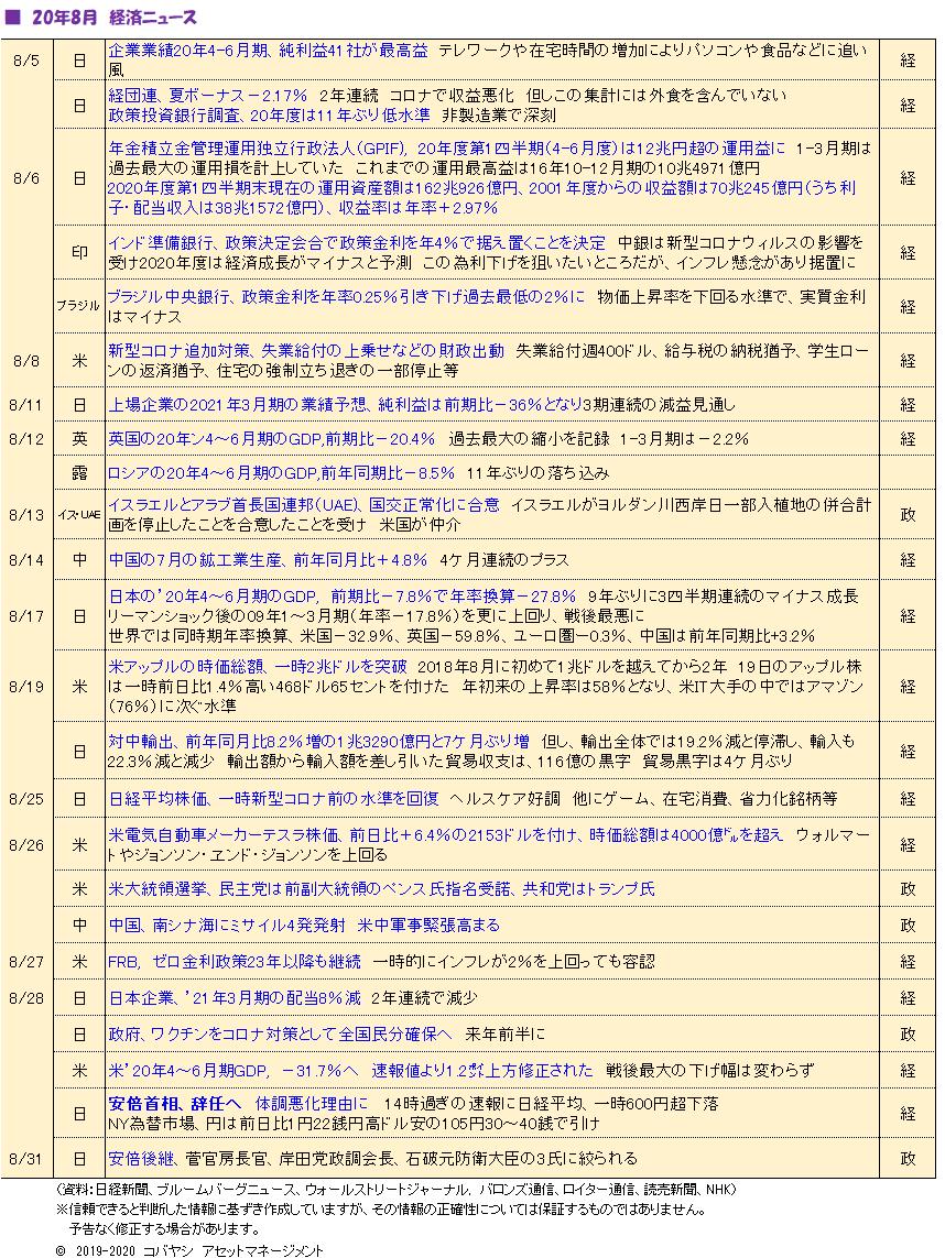 '200901_8月ニュース