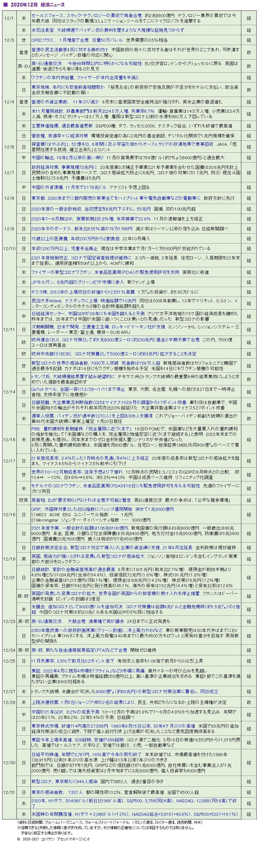 '210101_2012経済ニュース