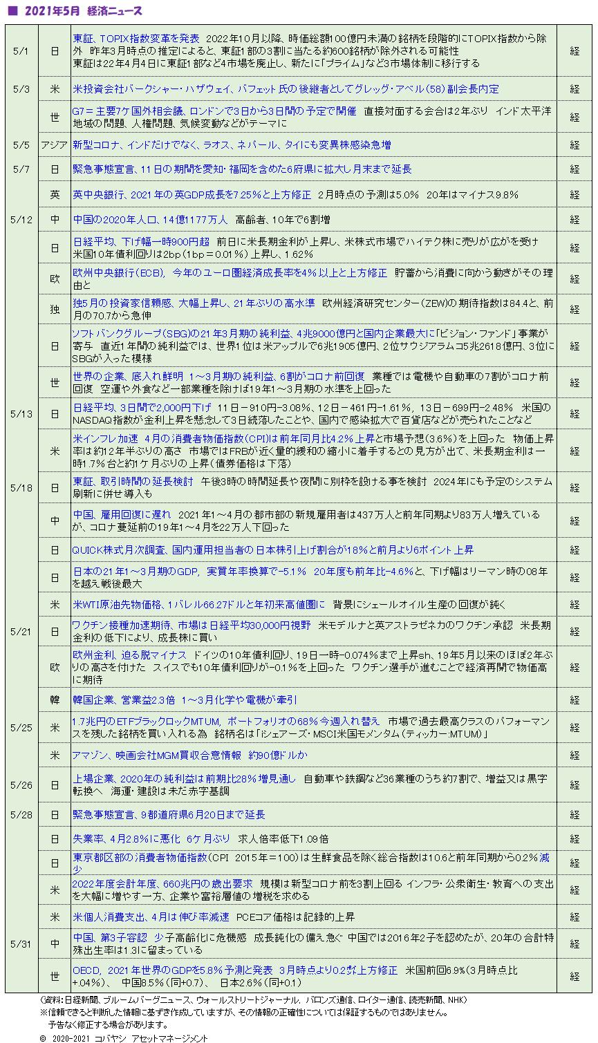 '210601_ニュース
