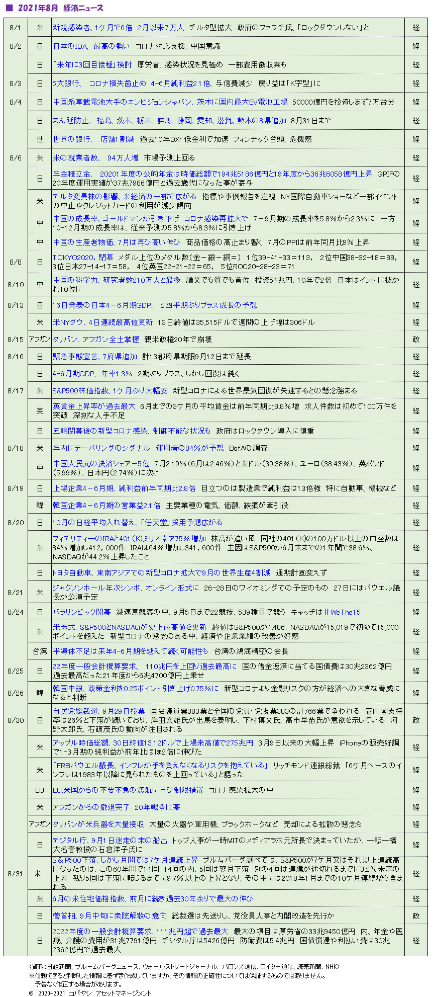 '210901_ニュース